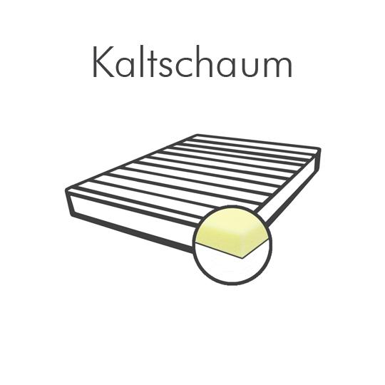 Kaltschaum